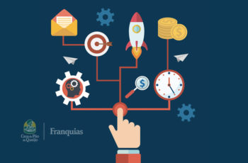 Empreendedorismo em tempos de crise: desafios, oportunidades e inovação