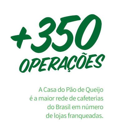 Franquias Casa do Pão de Queijo como abrir mais de 350 franquias