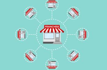 Como usar o sistema de franquia para expandir um negócio